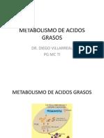 Metabolismo de Acidos Grasos