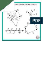 Rade Raonić - Statika - Primeri 2