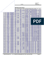 RISA-3D Report Data
