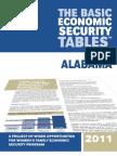 Alabama Basic Economic Security Tables 2011