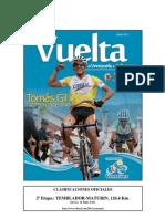 #Ciclismo FULL Result a Dos Etapa 2 #Vuelta a #Venezuela #VVen