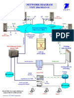 MSAN2006 Network Diagram