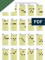 20 Basic Jazz Chords