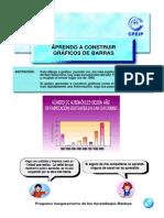APRENDO A CONSTRUIR GRÁFICOS DE BARRAS
