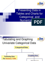 PB2MAT_02Bahan-Presenting Data in Tables and Charts for Categorical and Numerical Data Pert 2