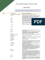 anexo - protocolo 196 de 2009