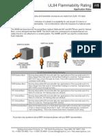 UL94 Enclosure Rating Terminology