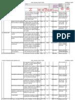 Annual Internal Audit Plan 2011