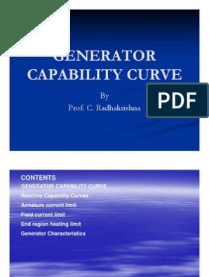 Generator Capability Curve: By Prof  C  Radhakrishna
