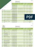 2011.3_disciplinas_matricula