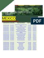 Listado Certificaciones FSC en MEXICO