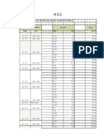 Catalogo de Materiales FC