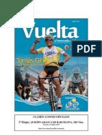 #Ciclismo FULL Result a Dos Etapa 3 #Vuelta a #Venezuela #VVen