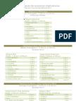 Programación Clasificatorios Altavoz 2011