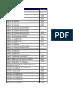 Compilado Carreras de Informática