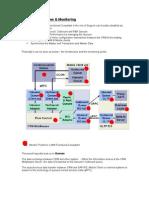 Queue Monitoring and Management