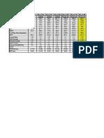 Cma Data - Hsbc Bank