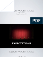 Design Process Cycle