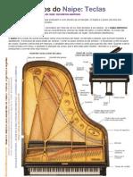 [TECLAS] Dicionário Audio Visual de Musica