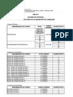 PCCV - Magisterio - ANEXO I - Quadro de Pessoal