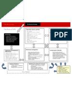 HR Flow Chart