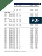 Jet Airways Flight Schedules
