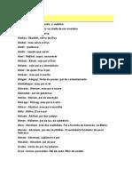 DICION-¦ÁRIO DE NOMES JUDAICOS
