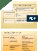 TEORIA TAYLOR1