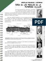 Breve historia de los modelos de membrana