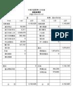 收支決算報表(10006)