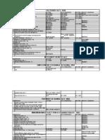 Statutory Check List(1)