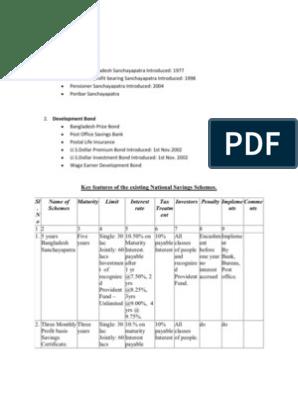 Report | Bonds (Finance) | Interest