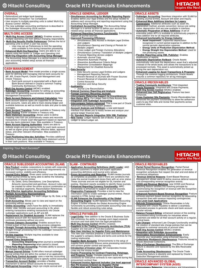 Hitachi R12 Enhancements Cheatsheet | Invoice | Oracle Database