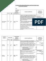 Qualifications Recruitment Promotions Scheme_University Academics