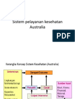 Sistem Pelayanan Kesehatan Australia