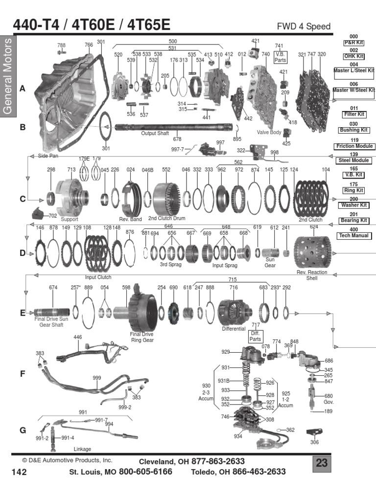 4t65e Transmission Diagram