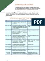 ISO Standards on NDT of Welding