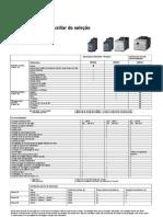Fichas Tecnicas- Soft Starter