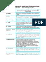 Resumen Sobre Definiciones de Curriculum y Desarrollo Curricular