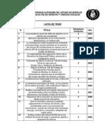 lista-de-tesis-en-existencia-en-al-unidad-de-st-ss-y-pf