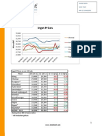 SteelMint Report On Indian Steel as on 19 July 11
