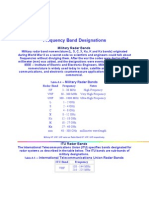 Frequency Band Designations