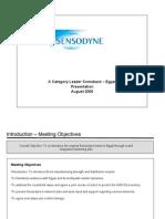 Sensodyne Market Analysis
