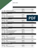 Aprovados Processo Seletivo Simplificado UESPI 2010