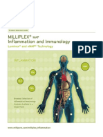 MILLIPLEX MAP Inflammation and Immunology