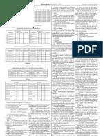 LEI COMPLEMENTAR Nº 1.144 DE 11 DE JULHO DE 2011 (1)