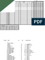DM's Combat Sheet