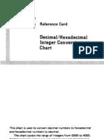 GX26-1587-0 Decimal-Hex Integer Conversion Chart