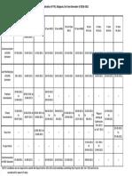 Vtu Semester schedule
