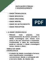 CLASSIFICAÇÕES ETÁRIAS